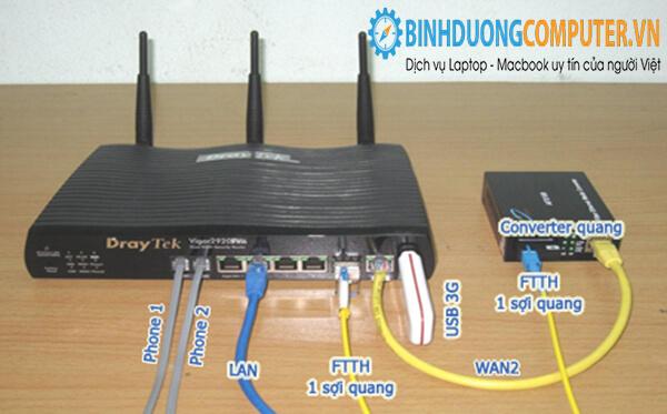 Hỏi đáp về thiết bị Router ADSL